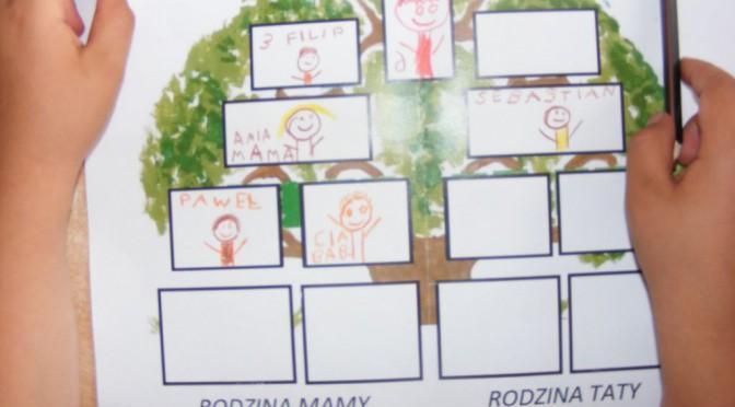 Ekoludki i drzewo genealogiczne